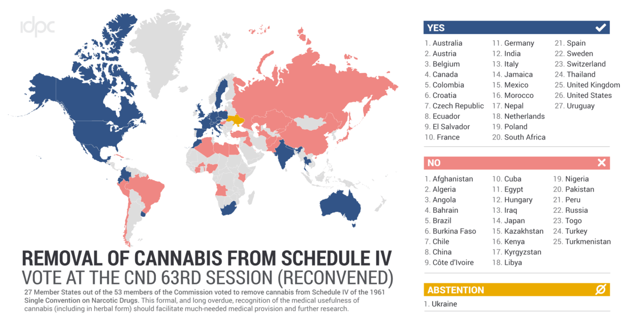 united nations, cannabis