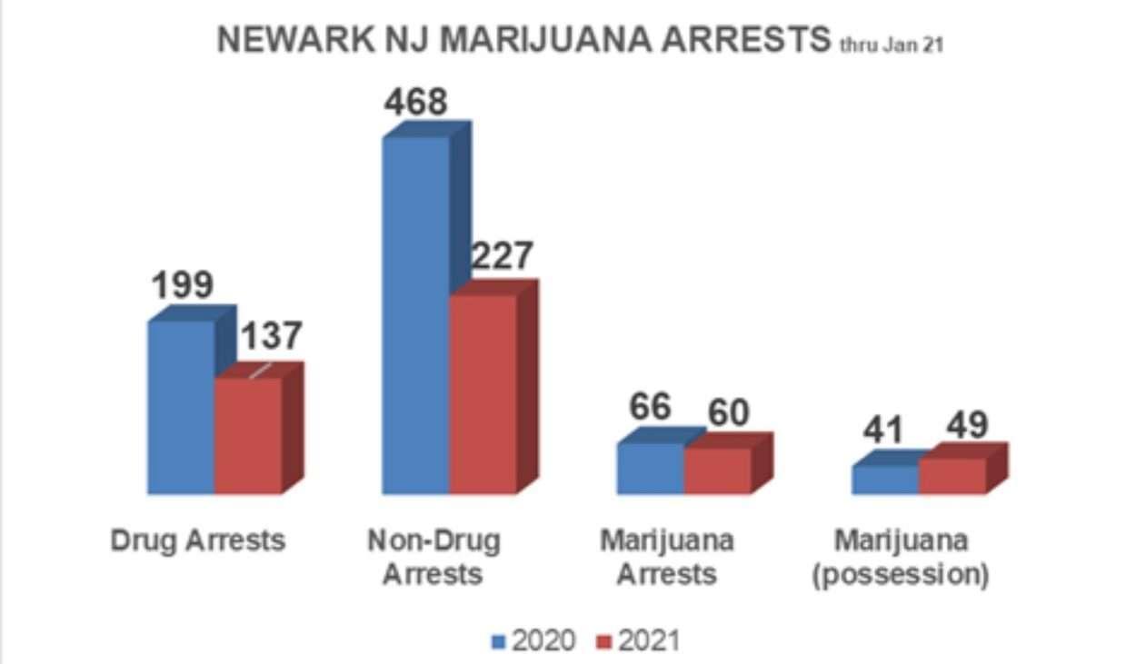 cannabis prosecutions